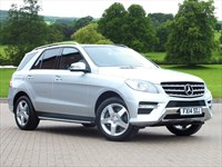 Used Mercedes ML250 M Class Station Wagon CDi BlueTEC AMG Sport 5dr Auto