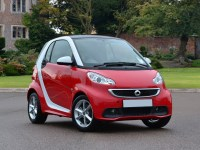 Used Smart Car Fortwo Coupe Fortwo CDI Pulse 2dr Softouch Auto (2010)